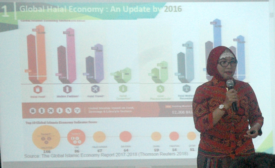 Kuliah Tamu : Halal Logistics in Industrial Park